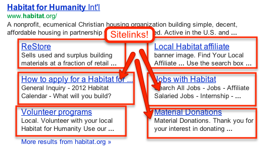 examples of sitelinks from Habitat for Humanity